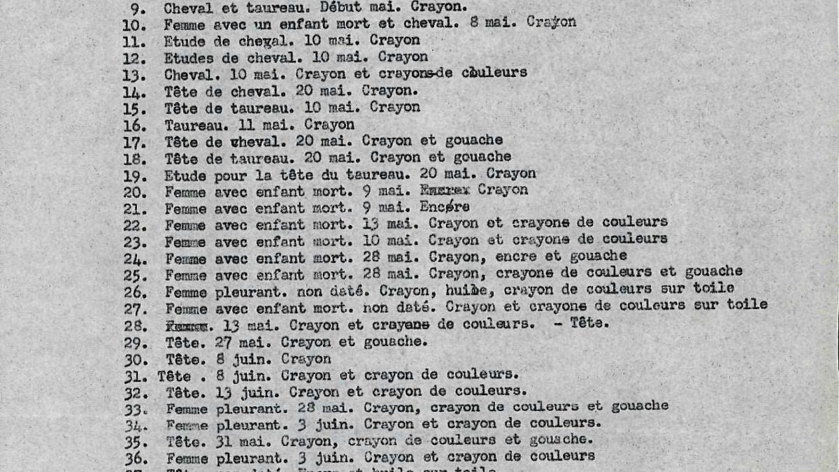Listado de los estudios de Guernica y fecha de realización